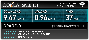 Baa(Speed Test