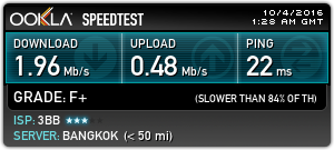 Baiyoke Sky Hotel Speed Test